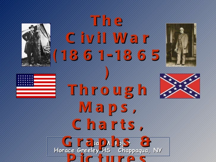Susan M. Pojer Horace Greeley HS  Chappaqua, NY The Civil War (1861-1865) Through Maps, Charts, Graphs & Pictures