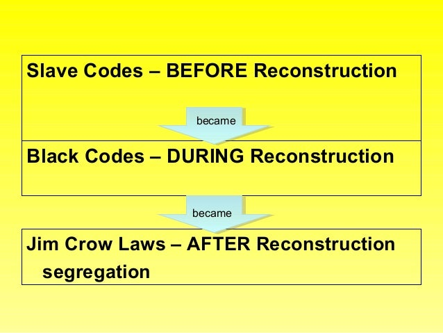 the problems that came with the reconstruction period after the civil war Who came along this time it was one of the war's top northern reconstruction (1865-1877) following the civil war, the era of reconstruction was a difficult.