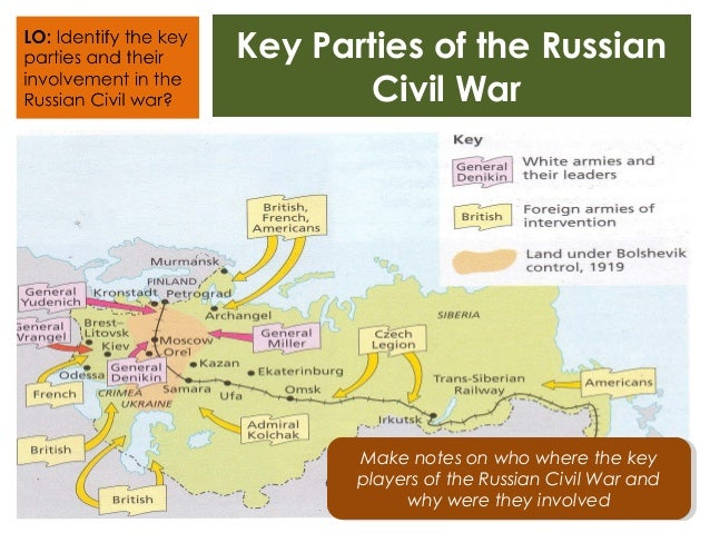 Civil War in Russia - Why the Red Won Slide 3