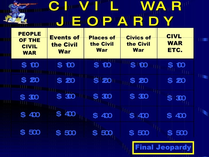CIVIL WAR JEOPARDY PEOPLE OF THE CIVIL WAR Civics of the Civil War Places of the Civil War Events of the Civil War CIVL  W...