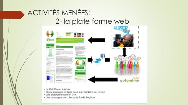 ACTIVITÉS MENÉES: 2-la plate forme web
