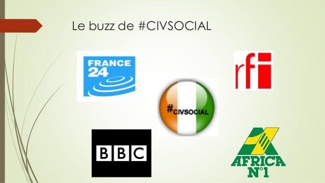 Le buzz de #CIVSOCIAL