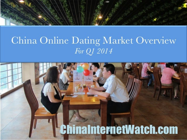 q online dating Get 12 tips for successful online dating at womansdaycom.