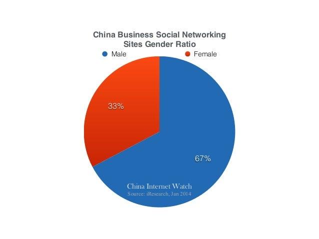 Dating websites genderratio