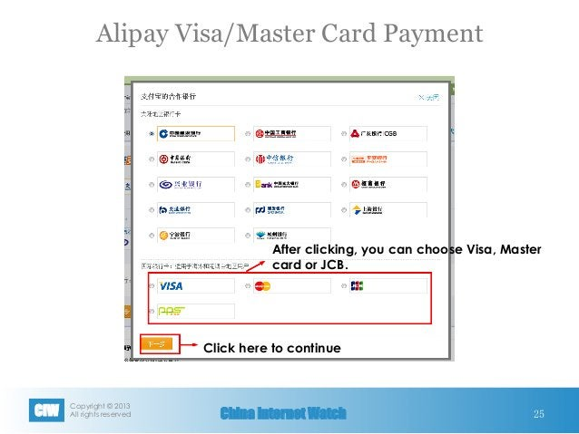 Copyright © 2013 All rights reservedCIW China Internet Watch Alipay Visa/Master Card Payment 25 After clicking, you can c...