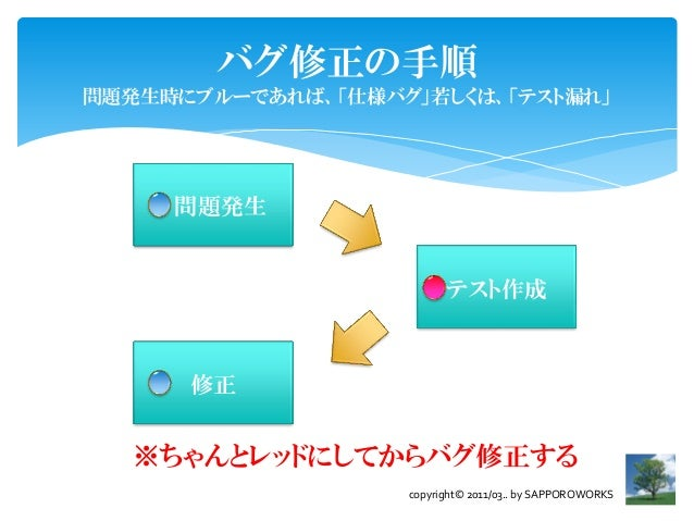 バグ修正の手順問題発生時にブルーであれば、「仕様バグ」若しくは、「テスト漏れ」     問題発生                         テスト作成      修正   ※ちゃんとレッドにしてからバグ修正する              ...