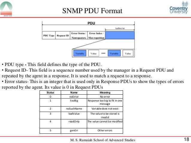 snmp report A guide to understanding snmp  'report', and a new 'v2trap' operation this also introduced enhanced error responses by agents on the device.