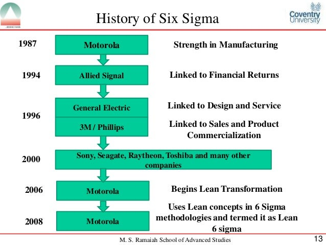 Toshiba - A Six Sigma Culture