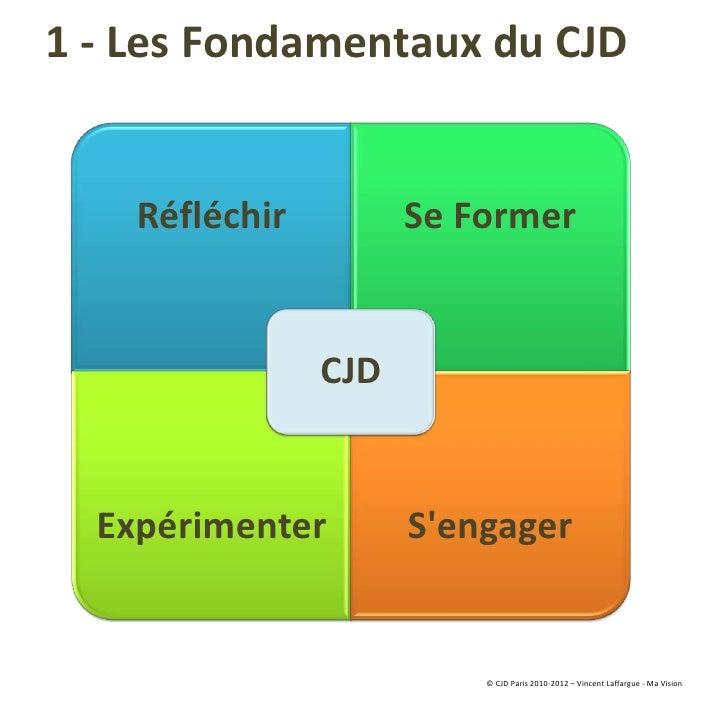 42816517822481 - Les Fondamentaux du CJD<br />6818613532952 - CJD Paris 2008/2010<br />3 - Stratégie CJD Paris juin 2010<b...