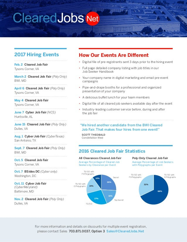 How Our Events Are Different • Digital file of pre-registrants sent 3 days prior to the hiring event • Full page detaile...