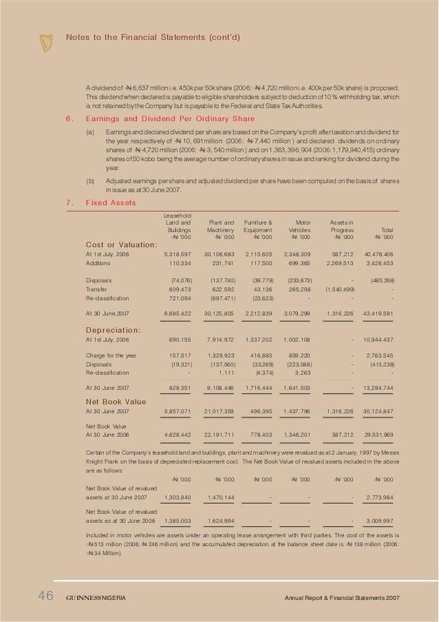 guinness nigeria plc annual report 2007Email Marketing WordPress Plugins 346201 #15