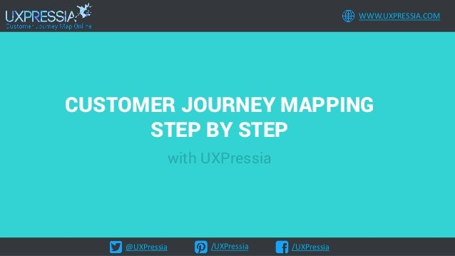@UXPressia /UXPressia /UXPressia WWW.UXPRESSIA.COM CUSTOMER JOURNEY MAPPING STEP BY STEP with UXPressia