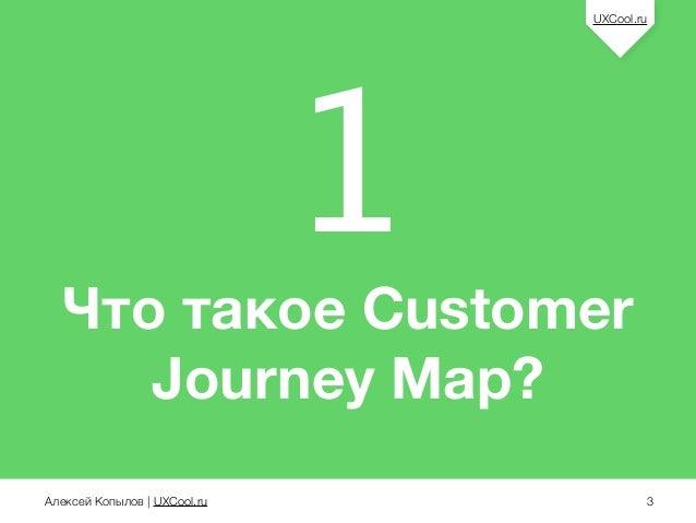 Customer Journey Map - лучший инструмент проектировщика услуг (для UXCool.ru) Slide 3