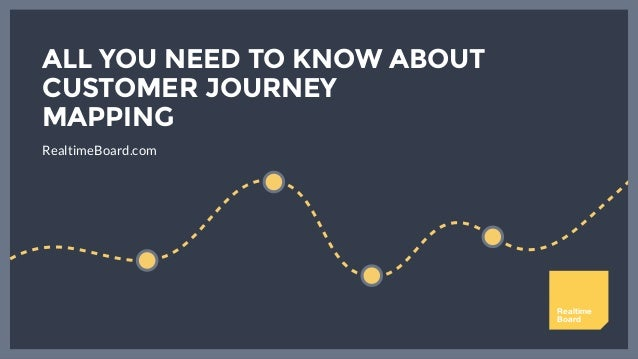 ALL YOU NEED TO KNOW ABOUT CUSTOMER JOURNEY MAPPING Realtime Board RealtimeBoard.com