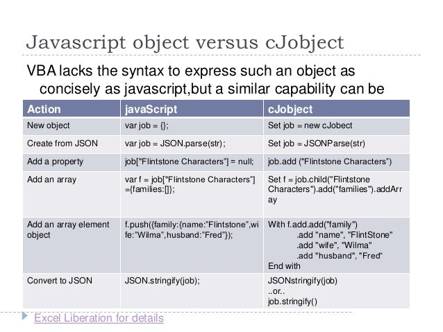 Javascript like objects and JSON processing in VBA