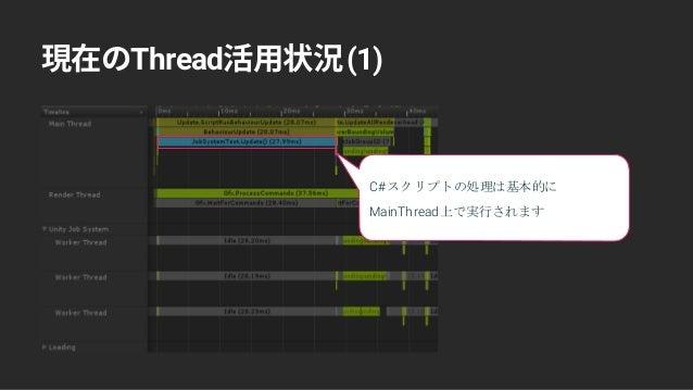 Thread (1) C#スクリプトの処理は基本的に MainThread上で実行されます
