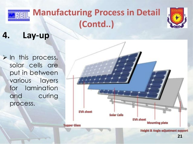 Reil Solar Panel Production Amp Lg Electronics
