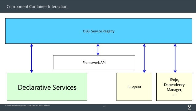 Maximize the power of osgi declarative services 6 malvernweather Choice Image