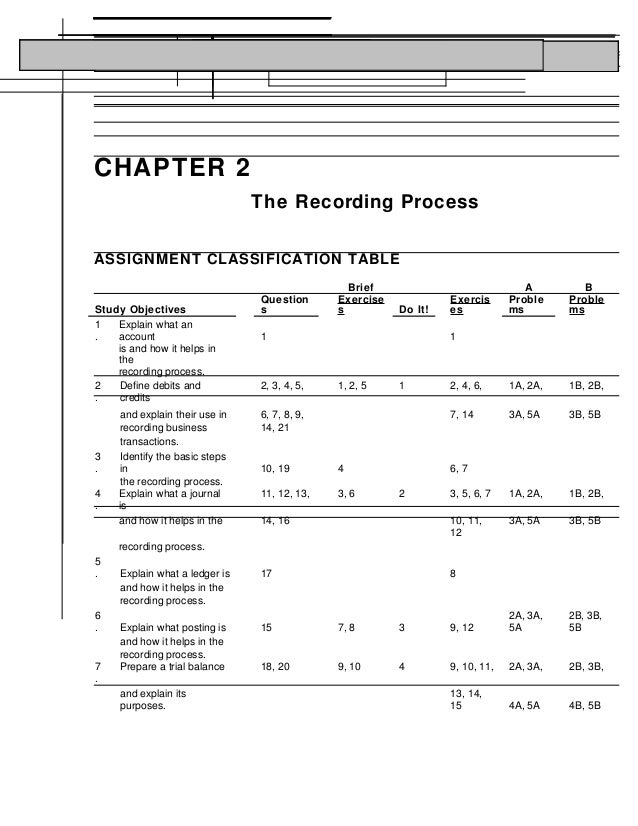 Chapter 02 Solution Manual Kieso Ifrs
