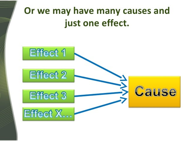 cause and effect online practice