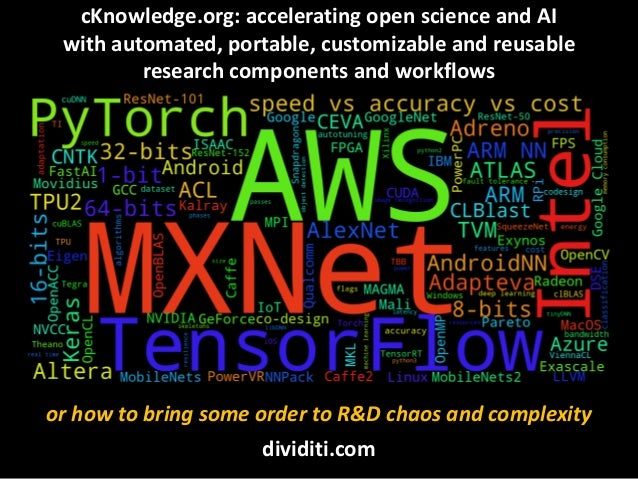 dividiti.com or how to bring some order to R&D chaos and complexity cKnowledge.org: accelerating open science and AI with ...