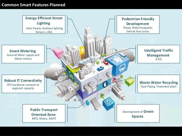 Gujarat - Smart City Mission