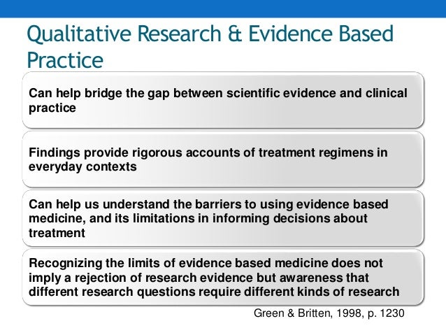 evidence based practice qualitative research 30062018 nursing 1010 - research methods and evidence based practice  research methods and evidence based practice:  3 introduction to qualitative research.