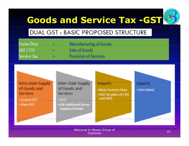 government tax implementation goods and services tax gst Goods and services tax or the gst act would be implemented across the country from july 1 st, 2017 most agencies and financial organisations across the world have forecast an increment of up to 2% in india's gdp after the successful implementation of the new taxation structure there are 9 .