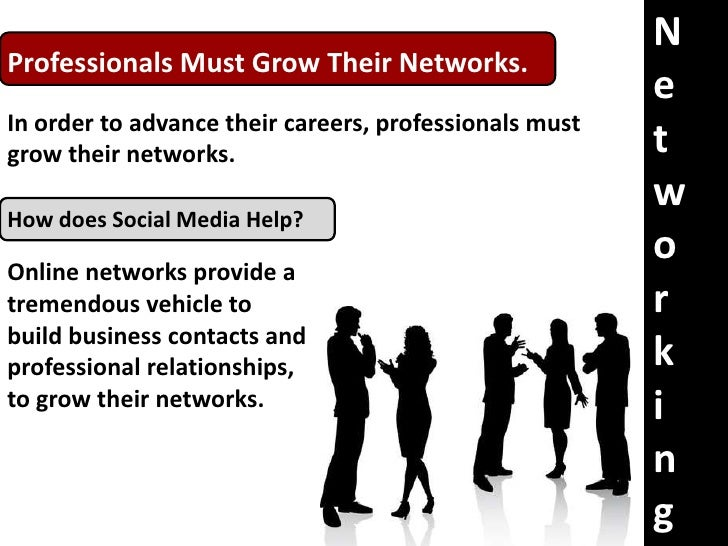 WHY<br />Do<br />Business Professionals<br />Use<br />Social Media?<br />