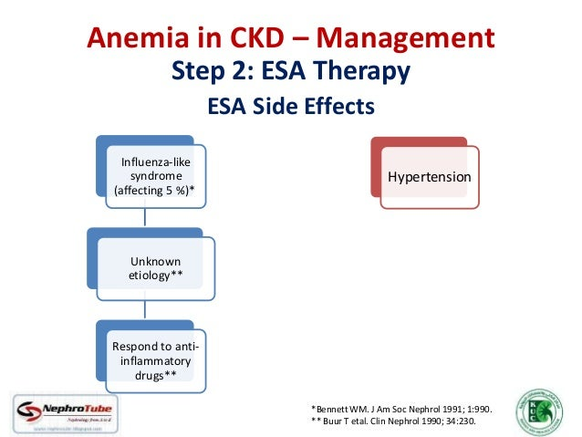 ESA Therapy and Quality of Life: The Management of ESRD-Related ...