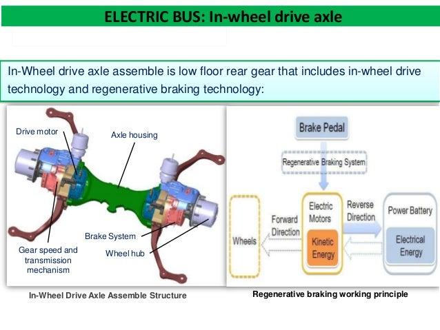 Diesel engine working principle