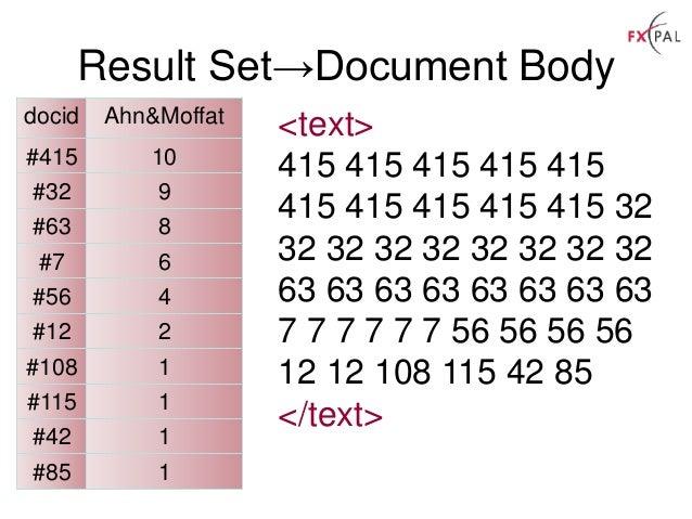 Result Set→Document Body docid Ahn&Moffat #415 10 #32 9 #63 8 #7 6 #56 4 #12 2 #108 1 #115 1 #42 1 #85 1 <text> 415 415 41...