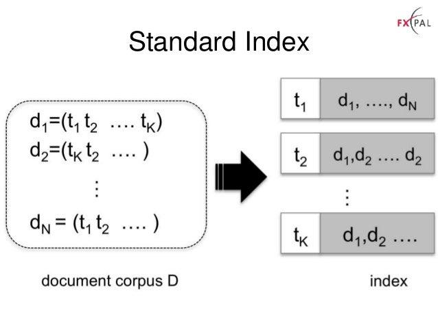 Standard Index