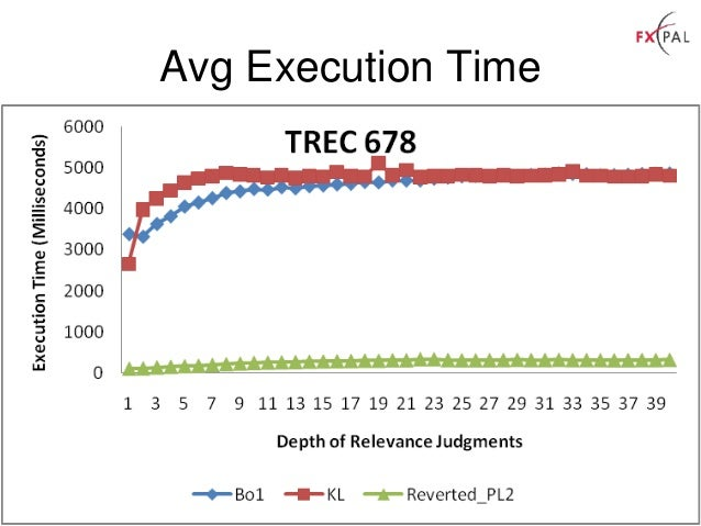 Why would execution be faster?