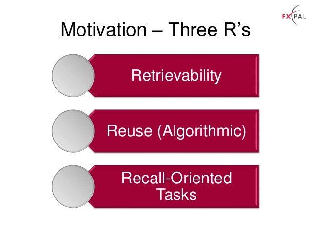 Motivation – Three R's Retrievability Reuse (Algorithmic) Recall-Oriented Tasks
