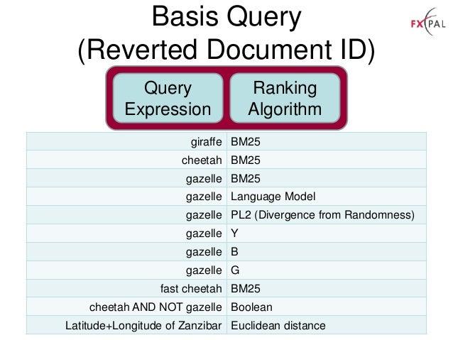 Basis Query (Reverted Document ID) Query Expression Ranking Algorithm giraffe BM25 cheetah BM25 gazelle BM25 gazelle Langu...