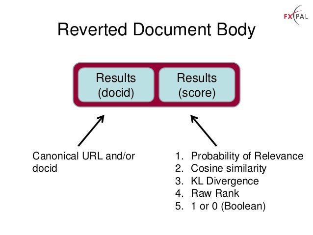 Reverted Document Body Results (docid) Results (score) Canonical URL and/or docid 1. Probability of Relevance 2. Cosine si...