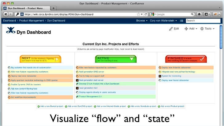 product management 2 0 using confluence to drive company wide alignm