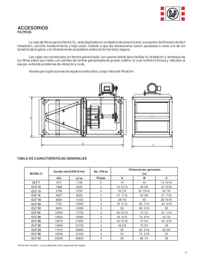 Cl 120111 modificado 220915