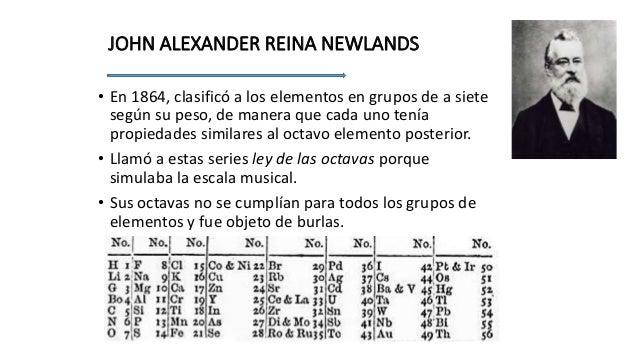 Evolucin histrica de la tabla peridica slidehare john alexander reina newlands urtaz Images