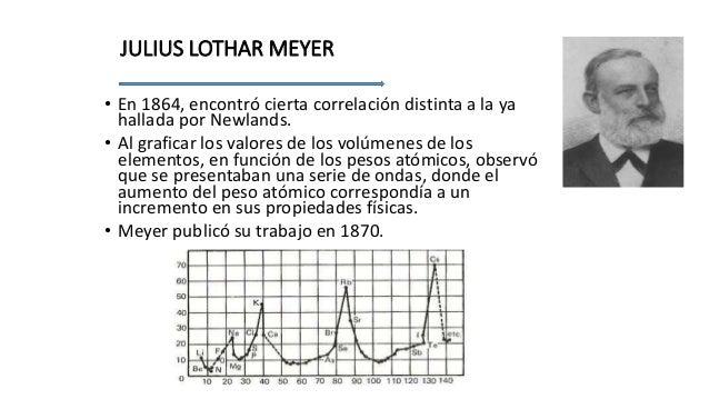 Evolucin histrica de la tabla peridica slidehare propiedades similares 8 julius lothar meyer urtaz Images