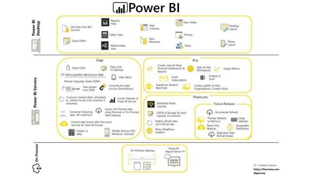 Microsoft Power Stack 2019 [Power BI, Excel, Azure & Friends]