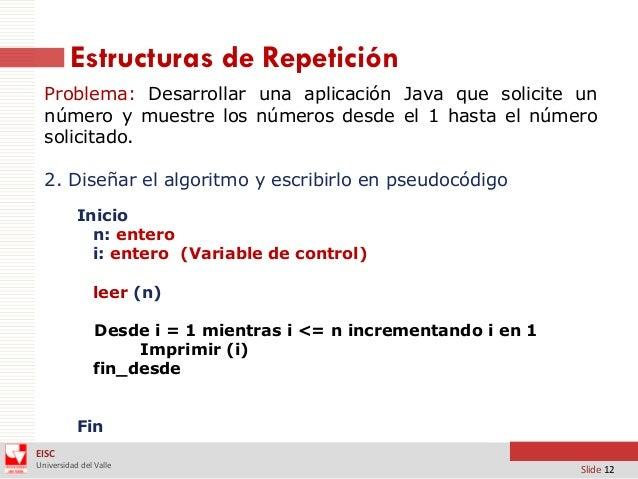 Ciclos Java Netsbeans Algoritmia