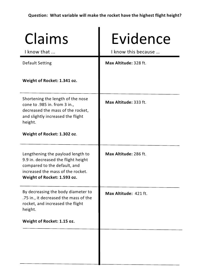 Developing Evidence-Based Arguments from Texts