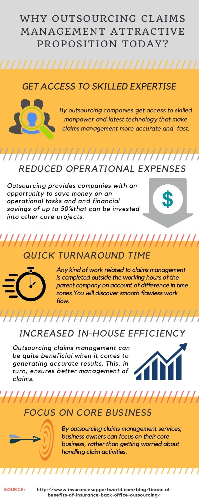 Outsourcing in Today's Business World