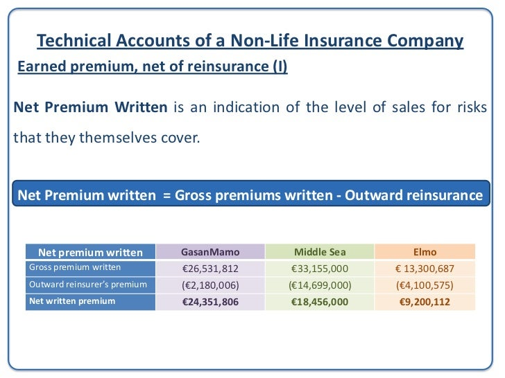 """Differences between Premium Written, Earned and UnearnedAccrual Basis: """"Only premium related to the relevant accountingper..."""
