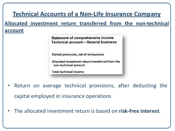 Technical Accounts of a Non-Life Insurance CompanyAllocated investment return transferred from the non-technicalaccount   ...