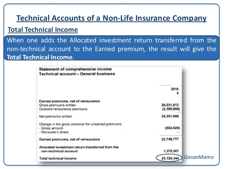 Technical Accounts of a Non-Life Insurance CompanyTotal Technical IncomeThe Total Technical Income is the entire earned pr...
