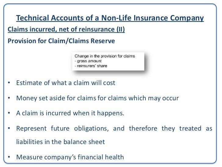 Technical Accounts of a Non-Life Insurance CompanyClaims incurred, net of reinsurance (II)Provision for Claim/Claims Reser...