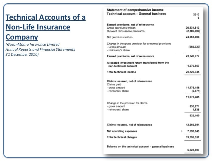 Non-Technical Accounts of a Non-Life Insurance Company(GasanMamo Insurance Limited Annual Reports and Financial Statements...